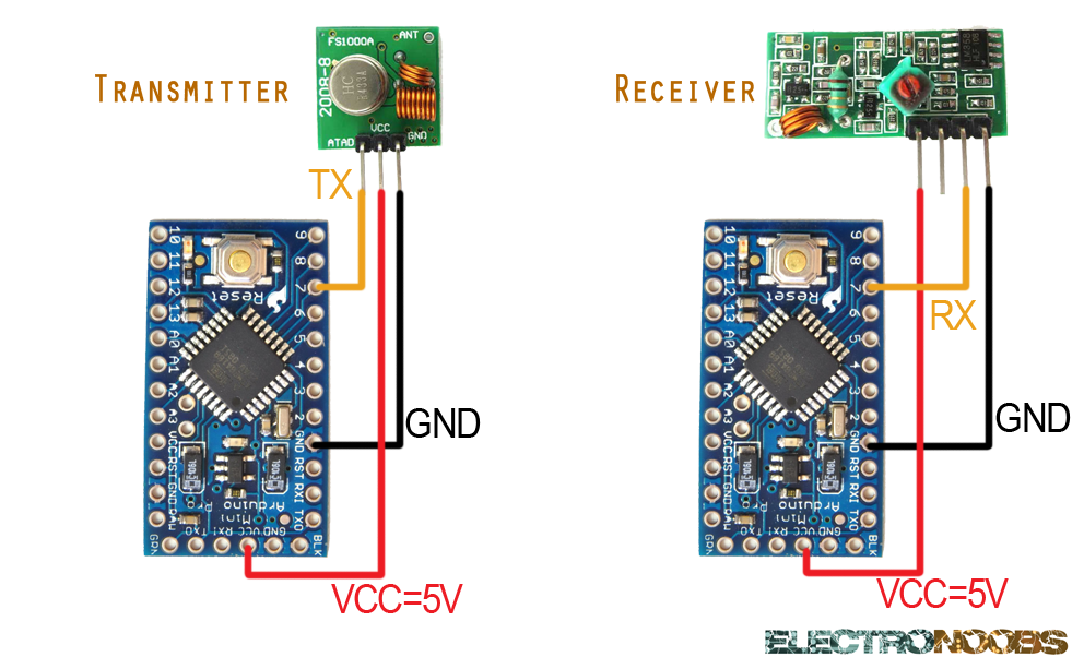 Rc 433 Mhz Tutotial Radio Frequency