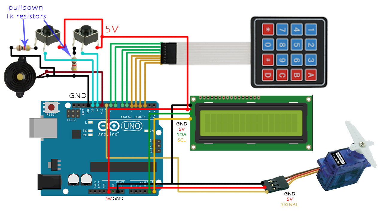 How To Make Keypad Door Lock Using Arduino And Servo Need Help With My Game Show Buzzer Electronics Forum Circuits This Button Will Open The From Inside For Emergency Exit Another Push Connected Pin D13 Close Of Room
