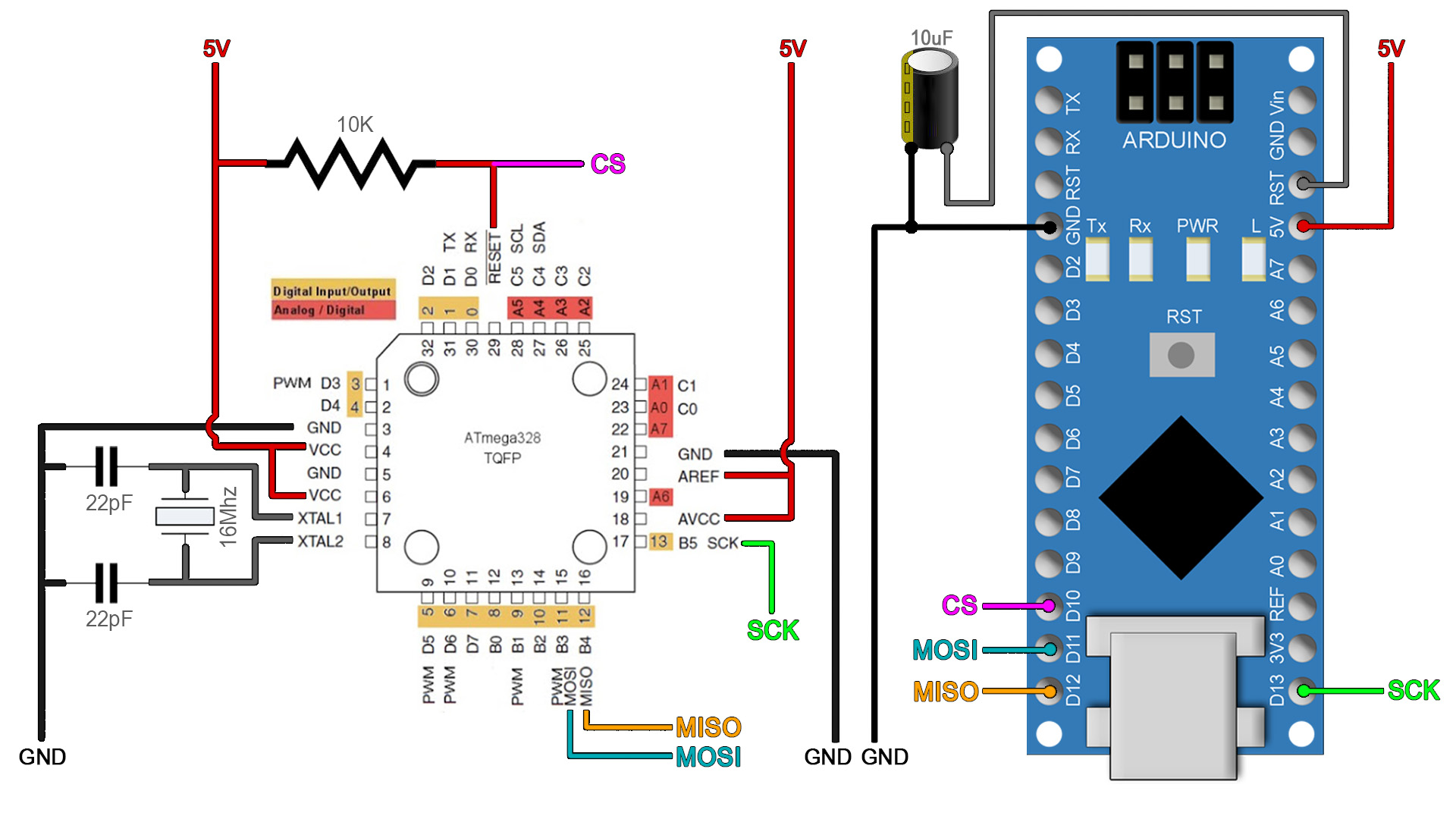 ATmega328p-Au bootloader burn with Arduino NANO