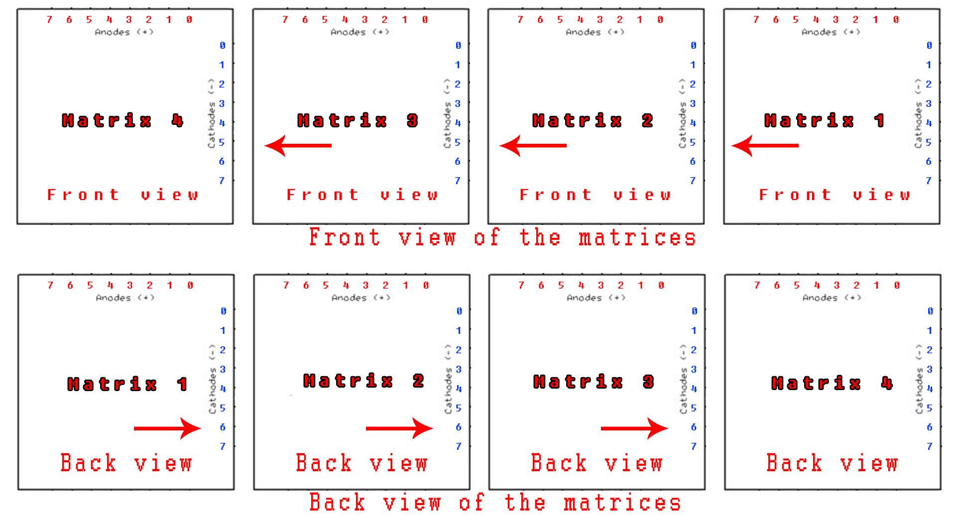 Arduino Bluetooth Led Matrix Max7219 Circuit Diagram Running Display