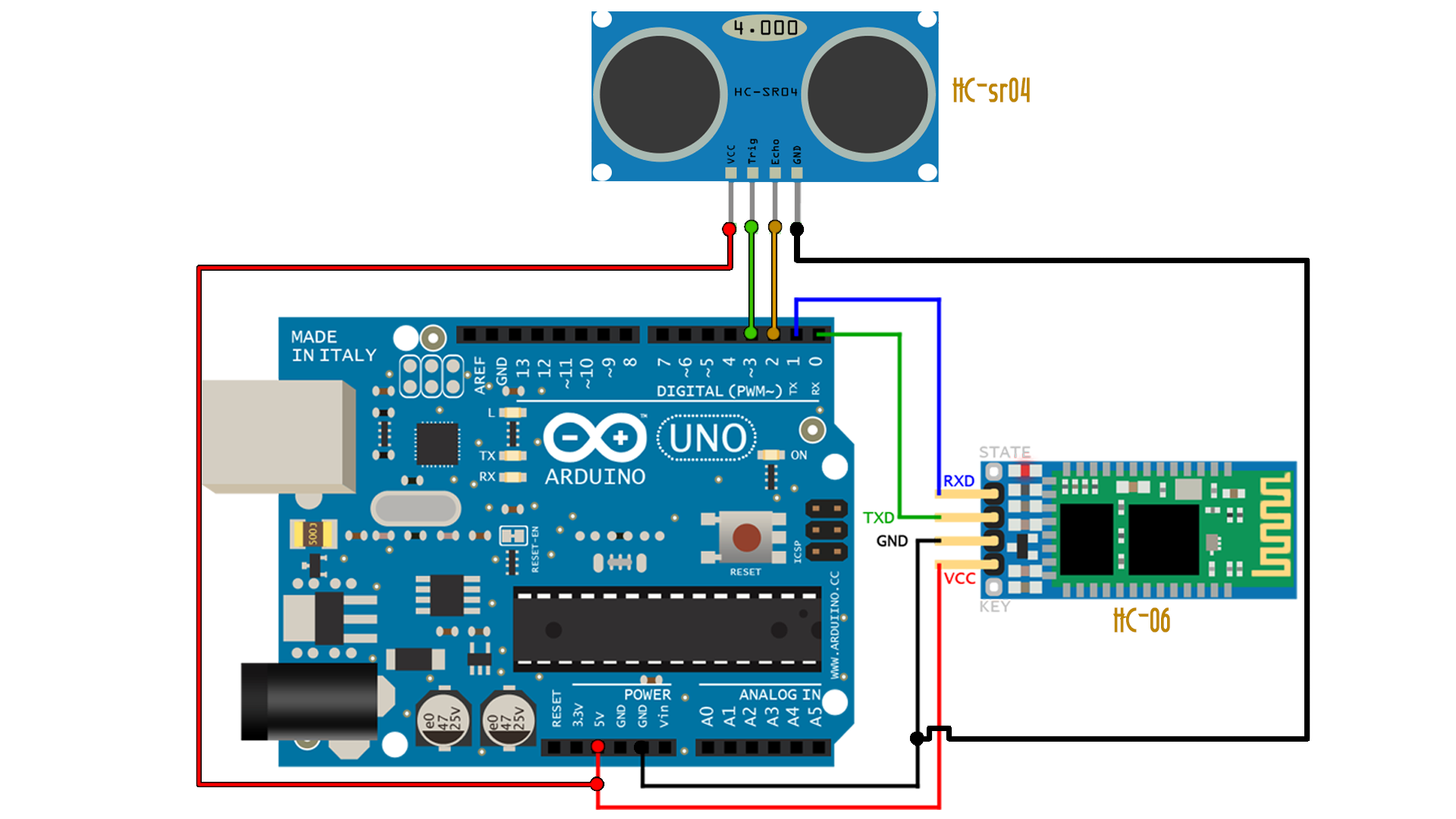 Android Arduino Appinventor bluetooth chart graph