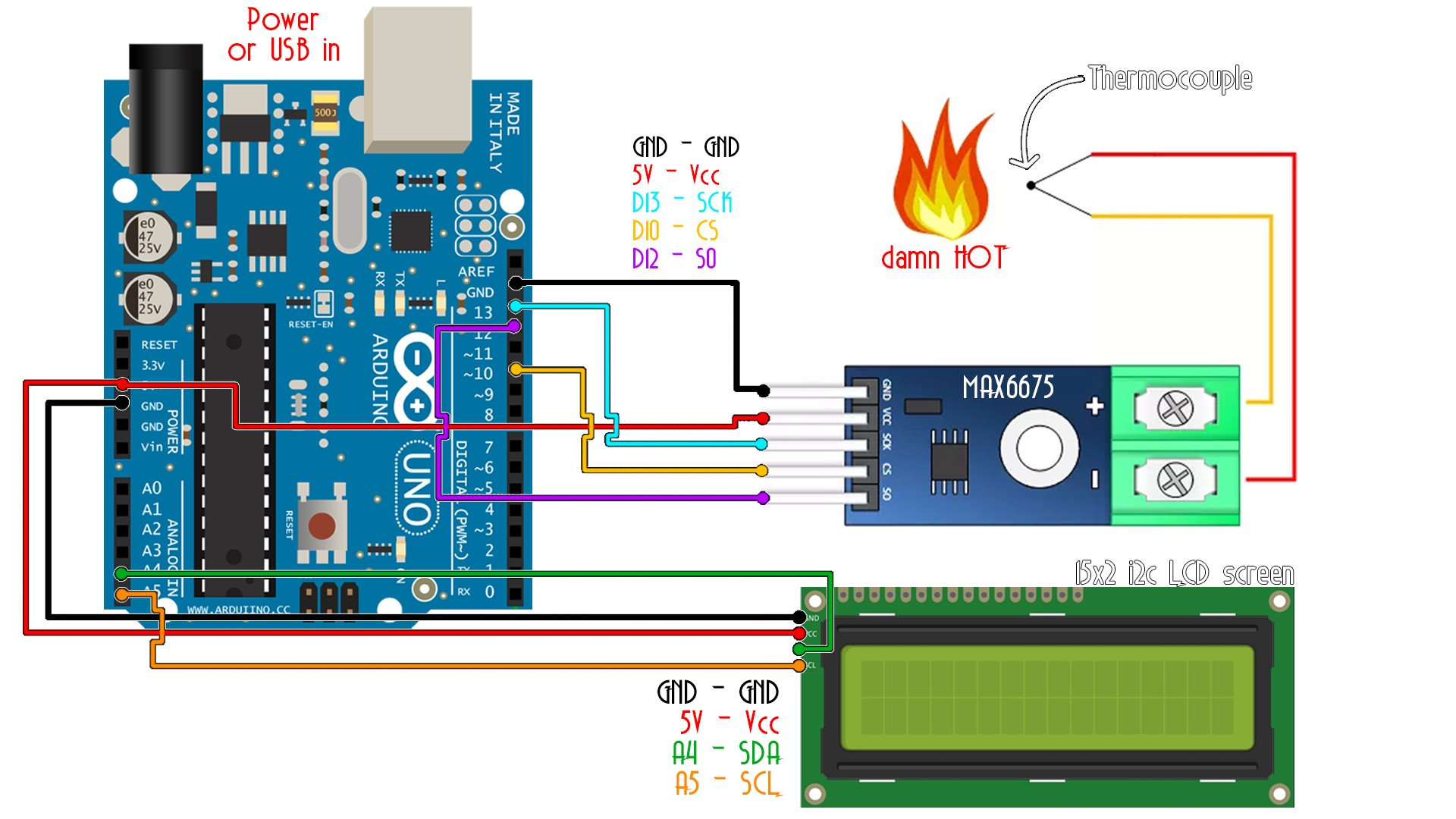 arduino max6675 thermocouple