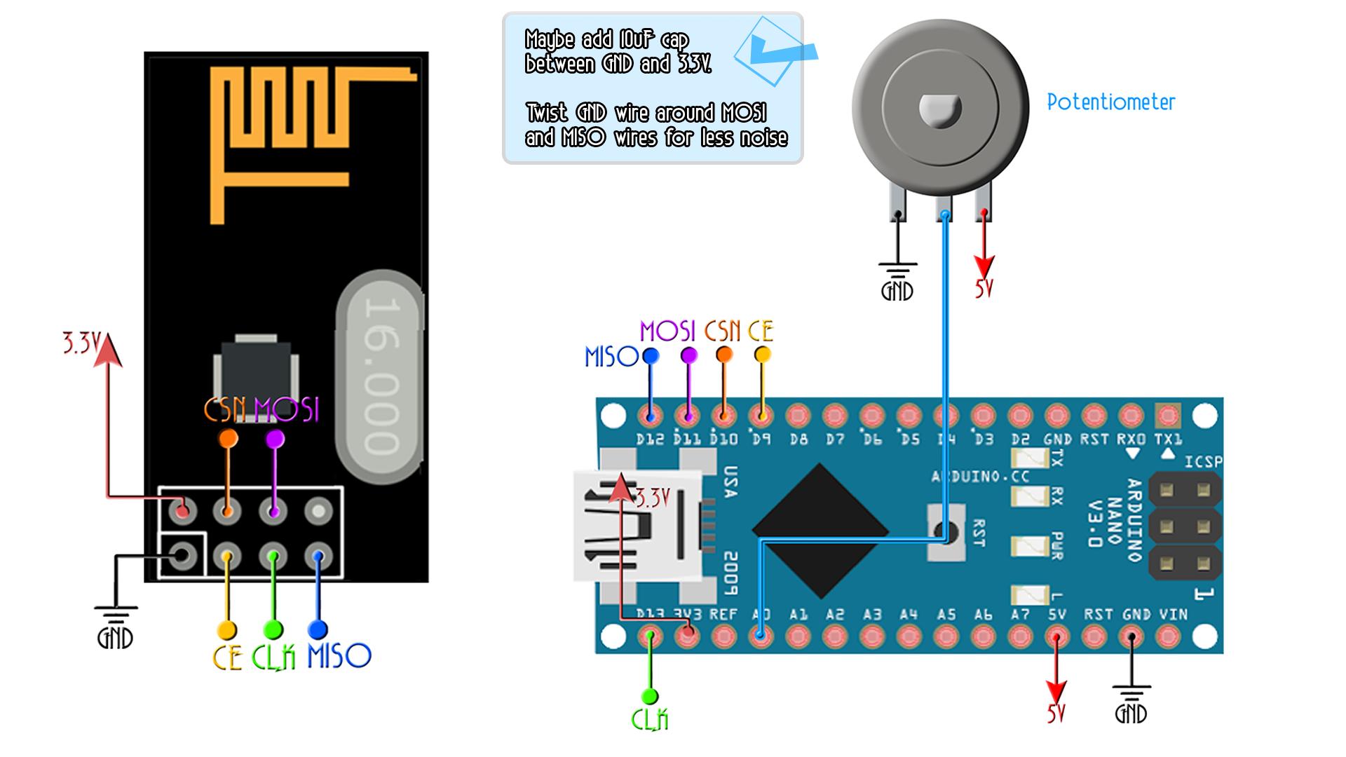 Arduino radio controller DIY NRF24