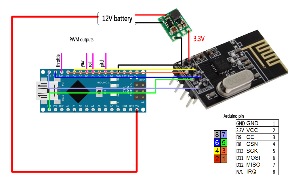 Rc Receiver With Nrf24 Module