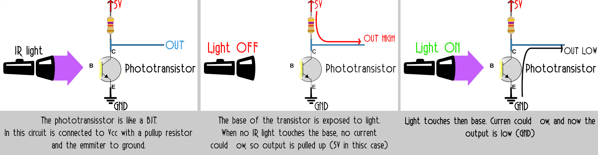 how phototransistor work