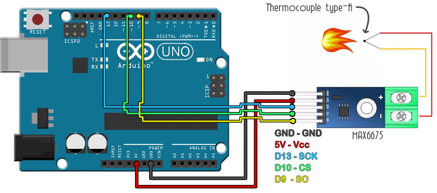 220v Ac Triac Pid Temperature Termocouple Digital Circuit Diagram Max6675 Arduino Example