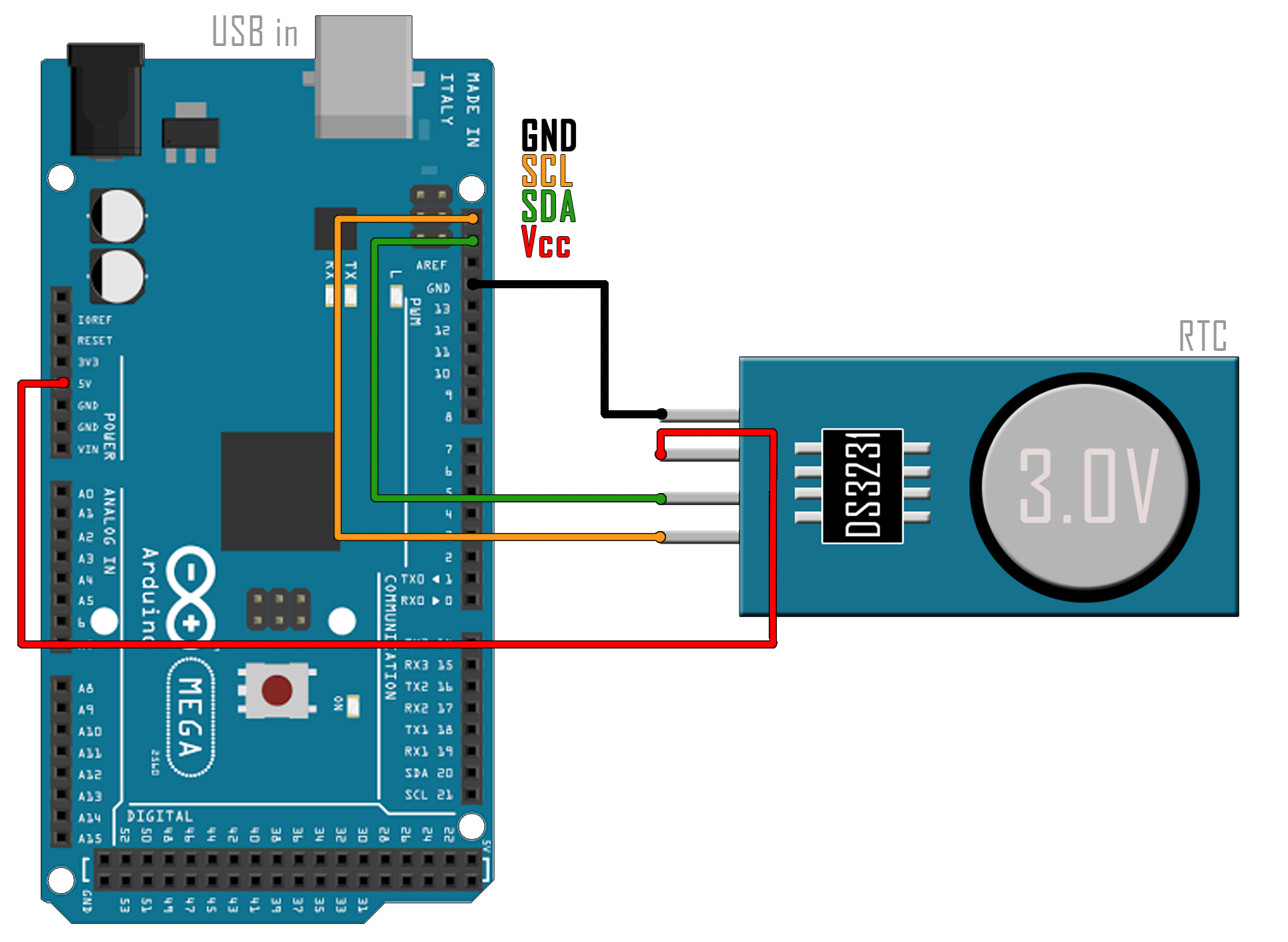 Arduino Rtc Real Time Clock And Ds3231 Circuit Schematics Mega