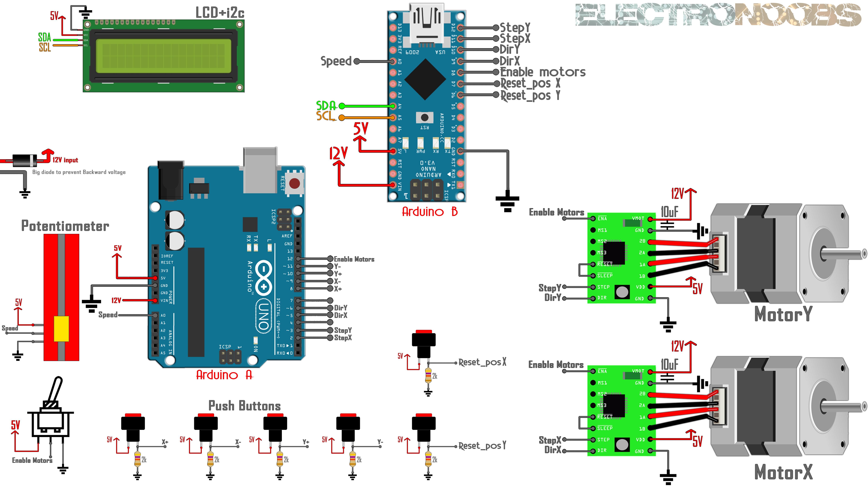 Manual CNC Arduino LCD control