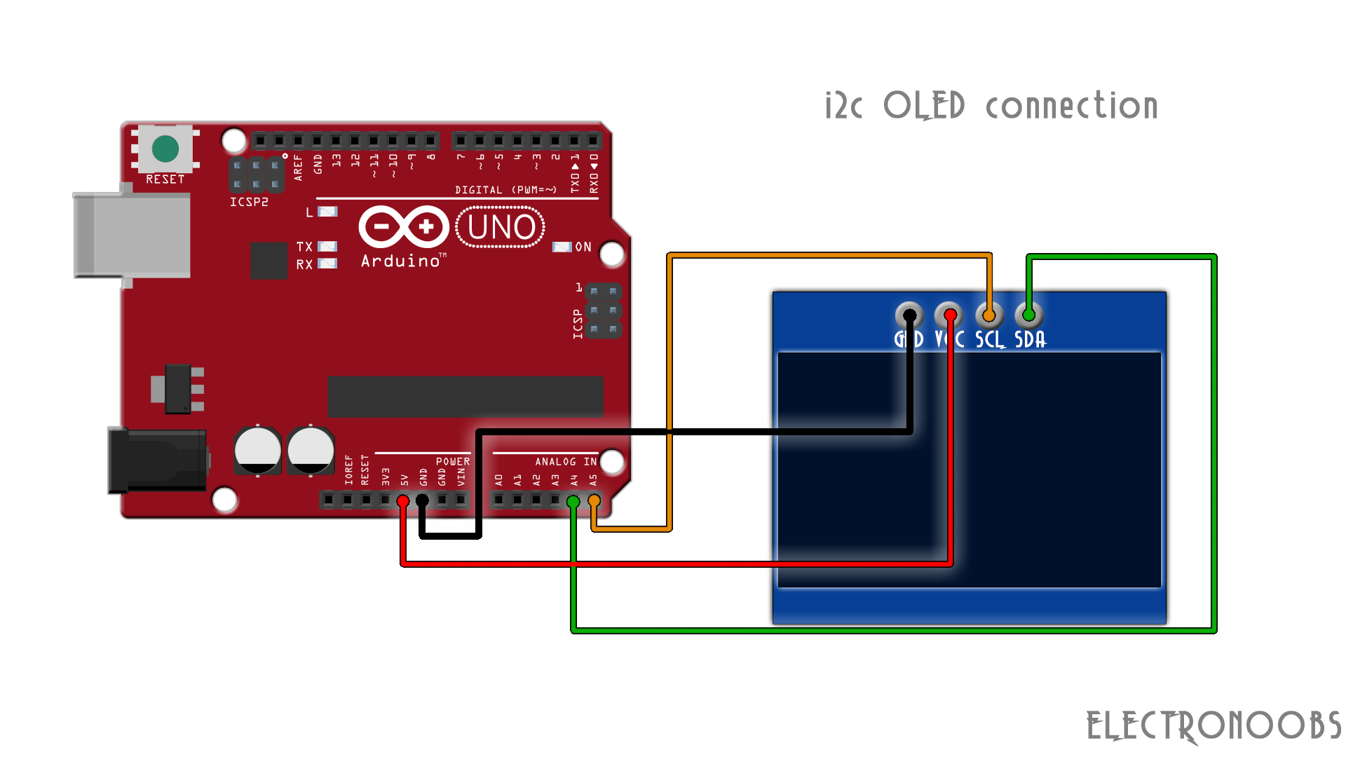 i2c OLED display example with Arduino