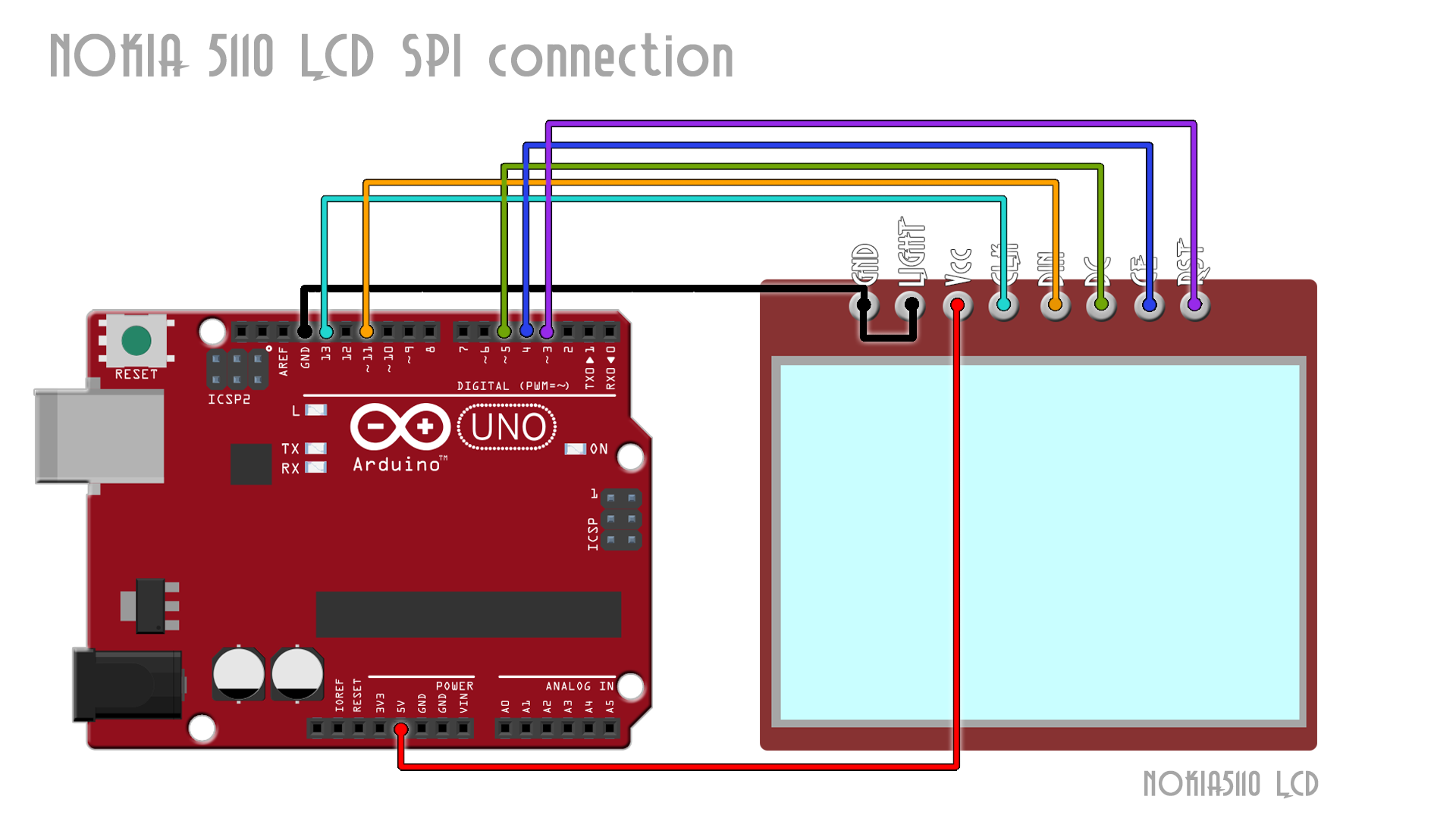 Nokia 5110 Lcd Display Example With Arduino