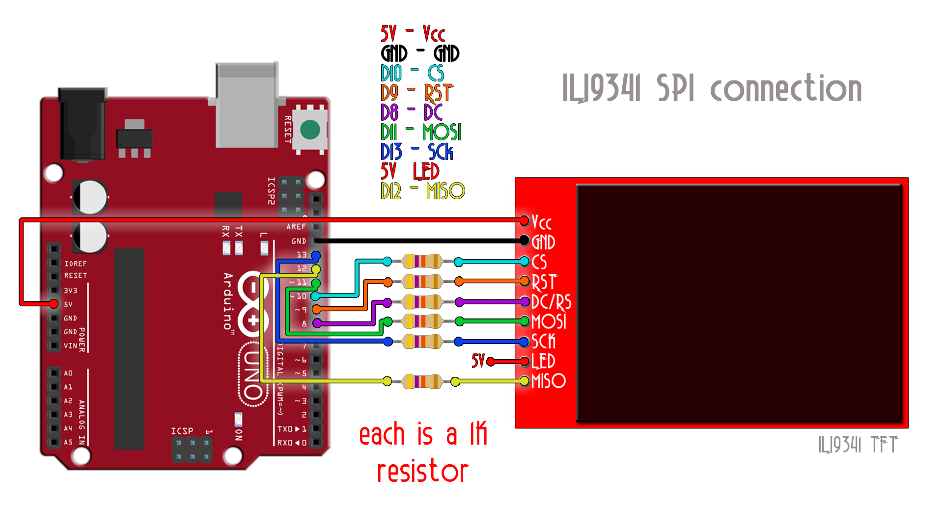 ILI9341 TFT display example with Arduino