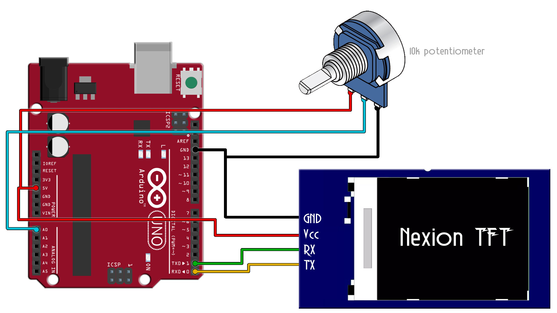 Nextion TFT Arduino wave scope analog