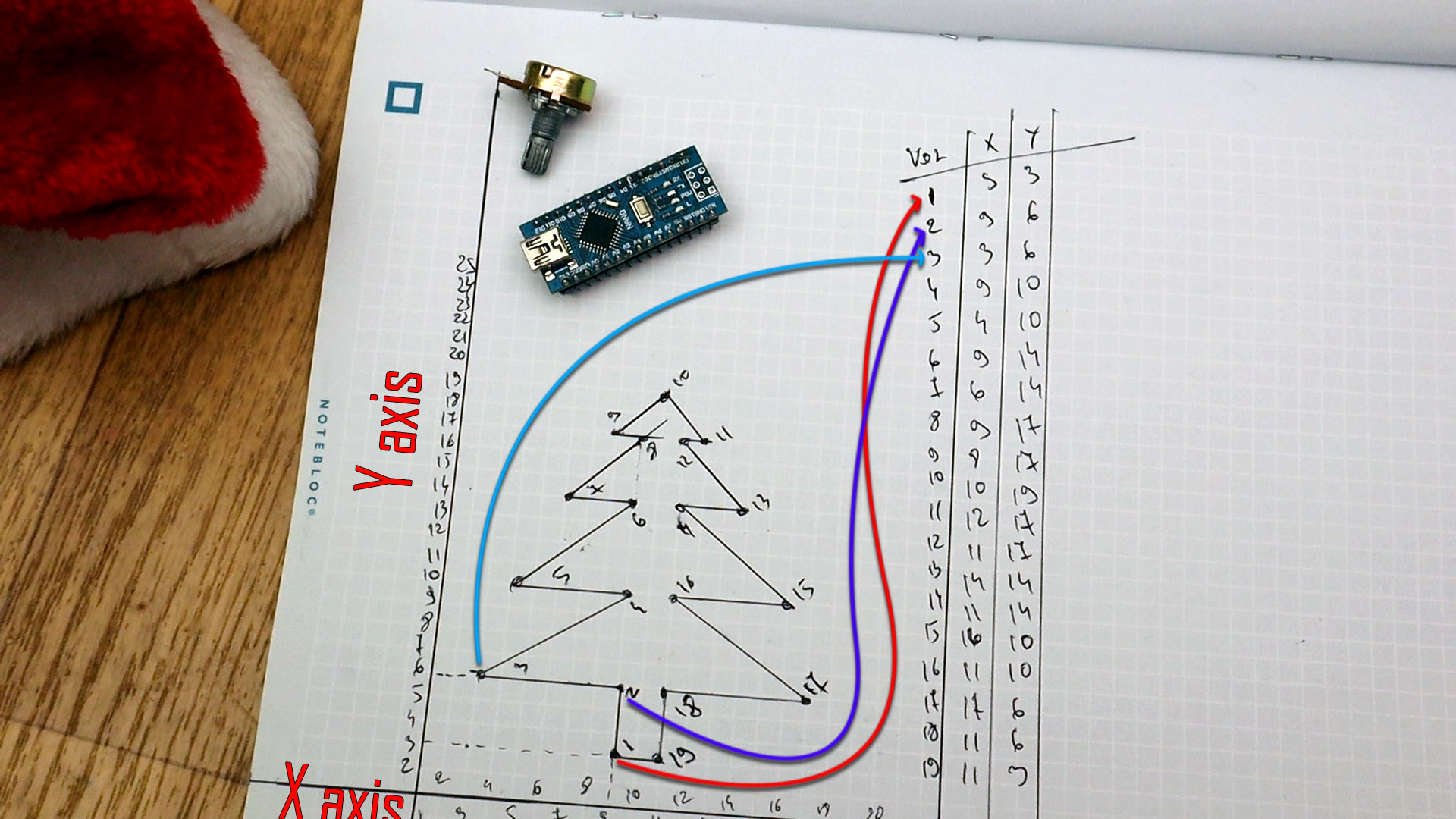 oscilloscope plot PWM