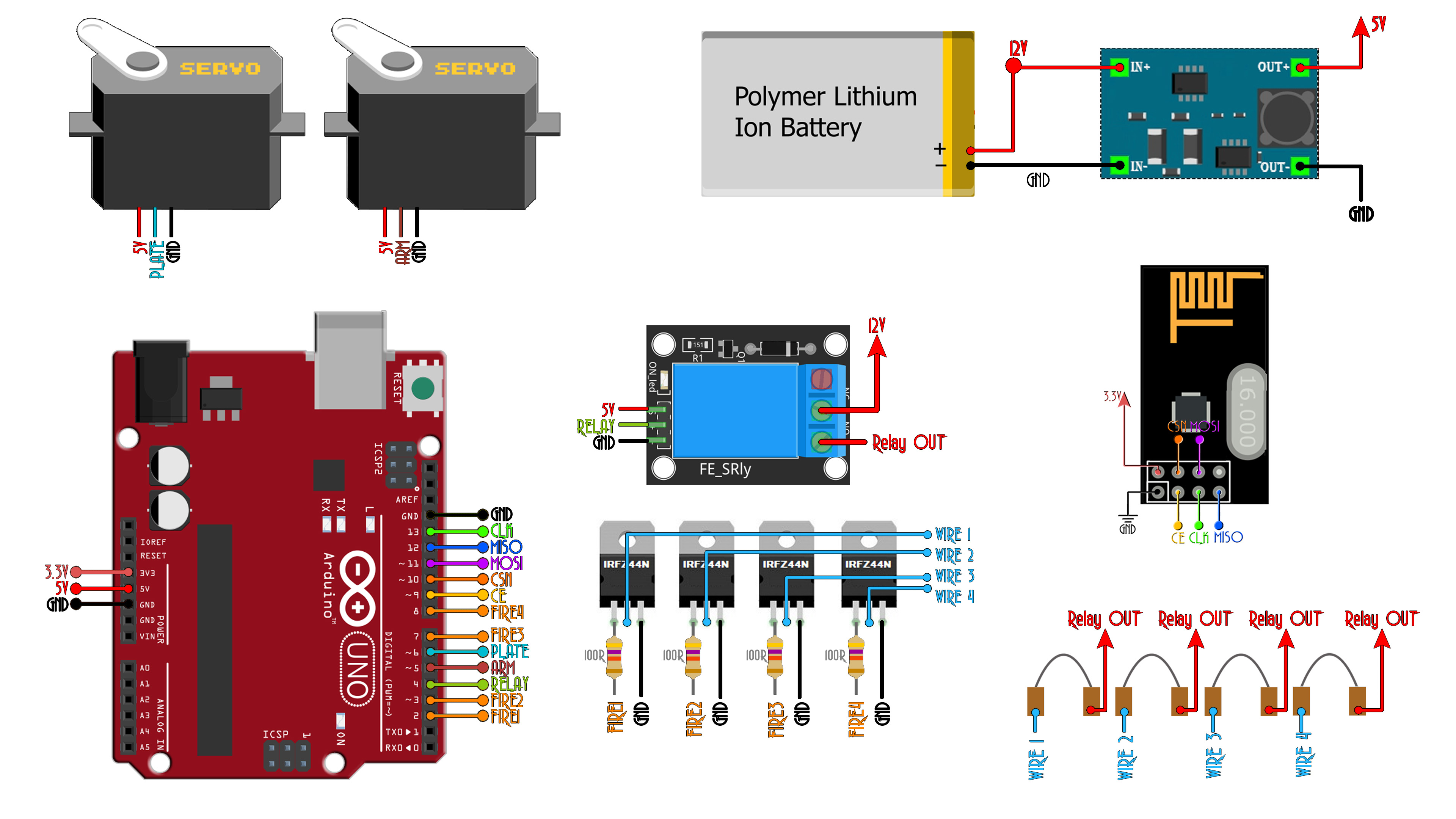 Arduino servo.h library download