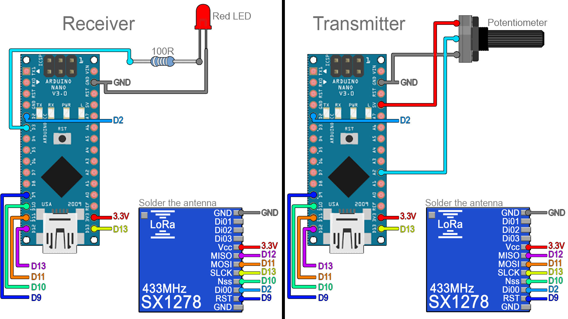 Arduino schematic LoRa SX1278 connection