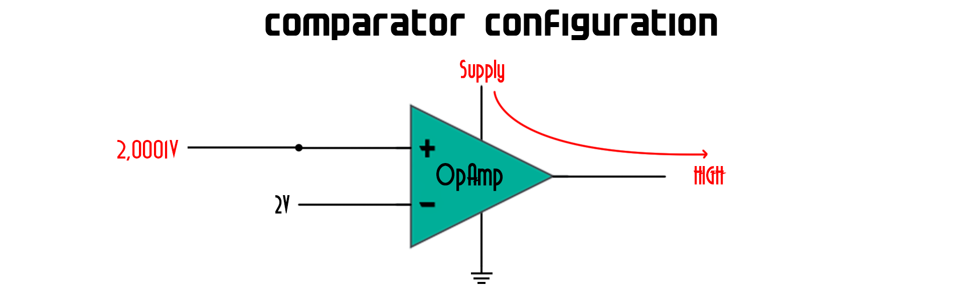 flash ADC tutorial opamp