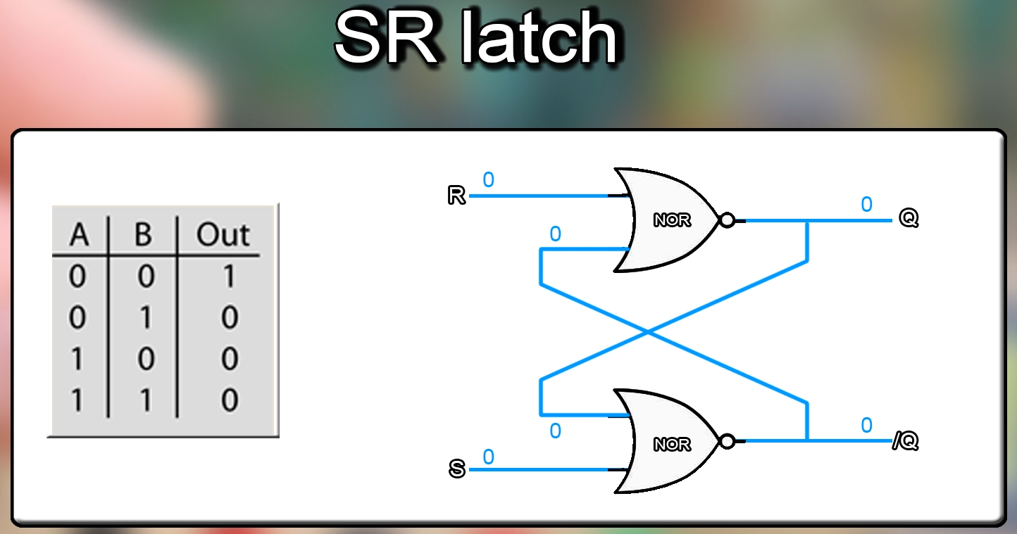 SR latch tutorial