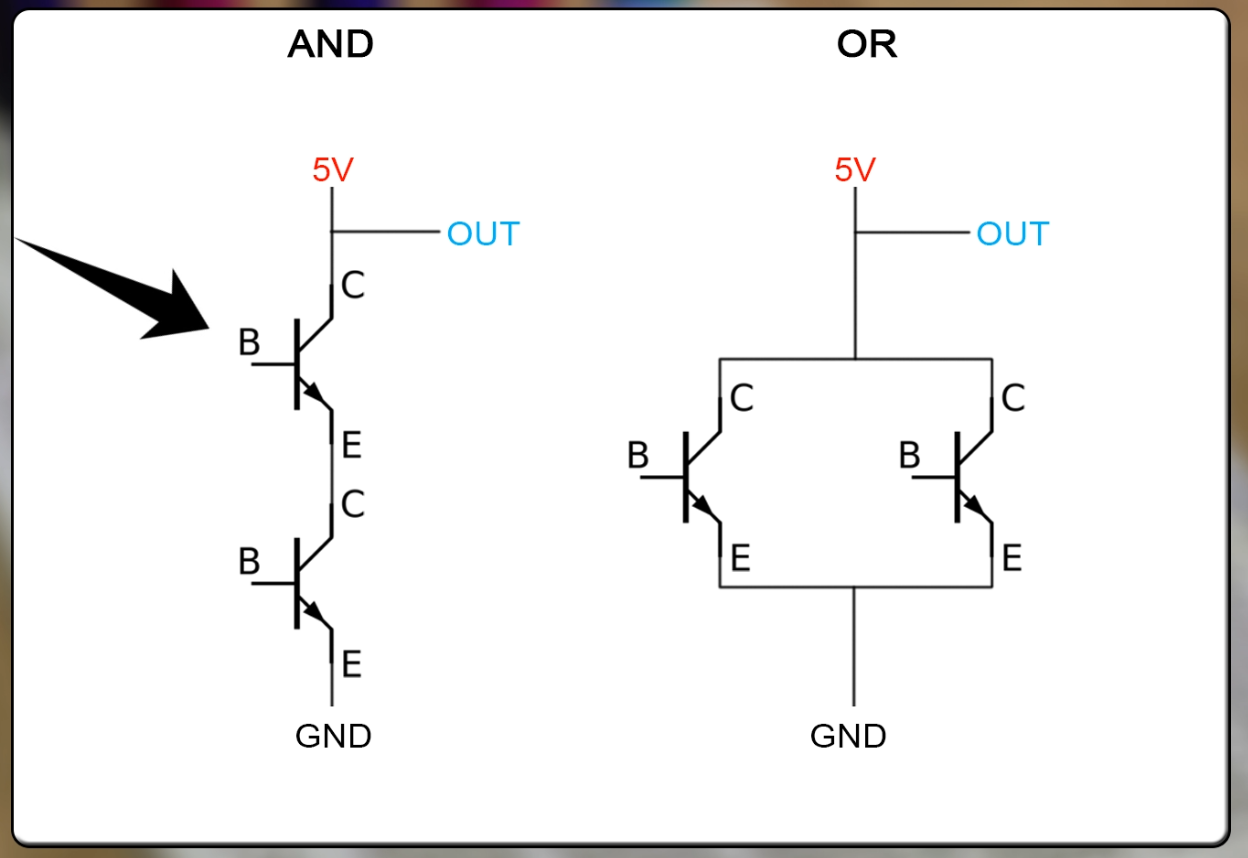 logic gate tutorial