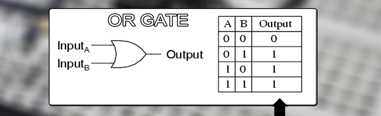 OR gate tutorial