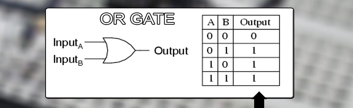 Tutorial As Well Verilog Xor Gate Symbol On Xor Gate Schematic ... on