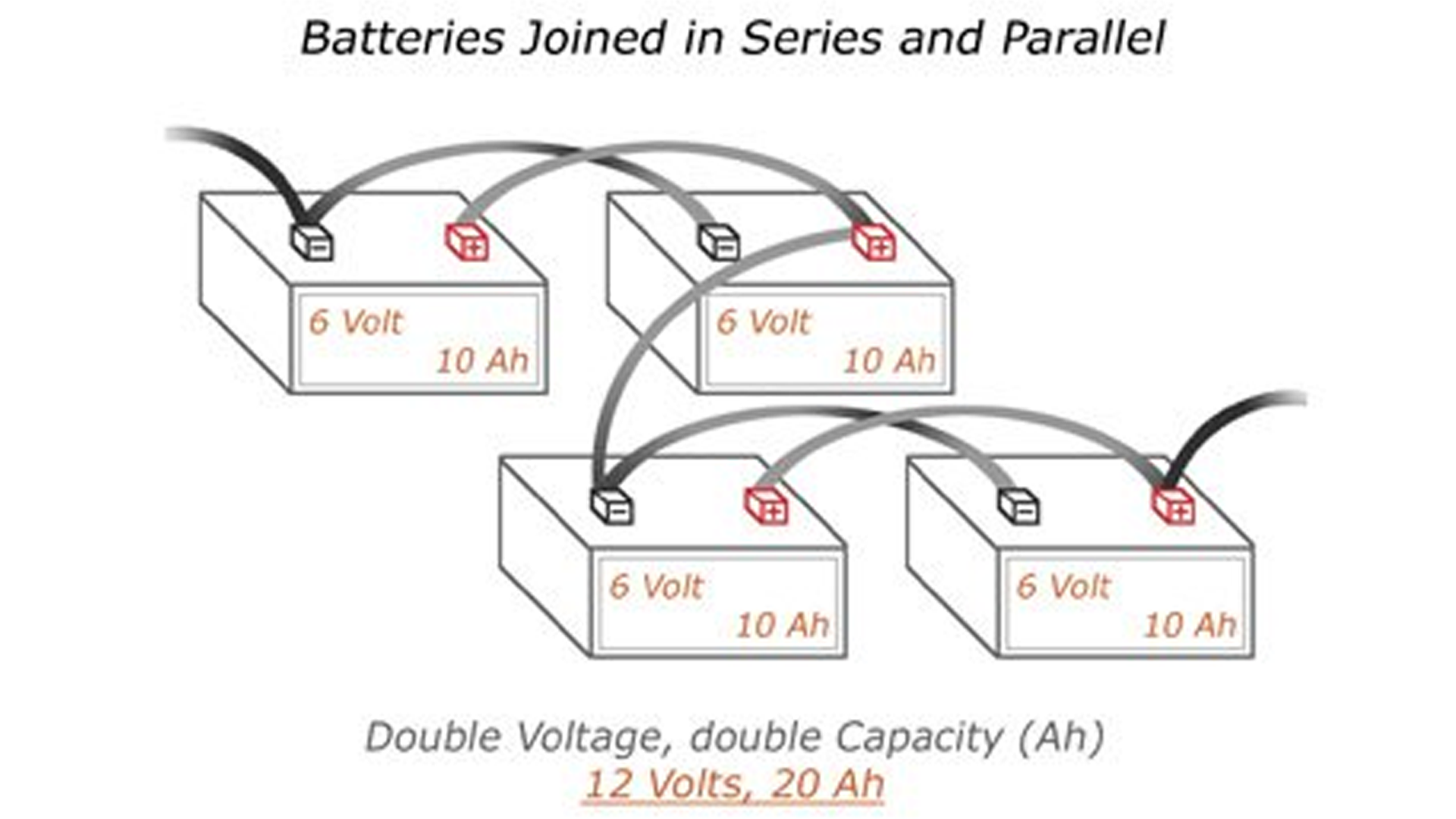 battery parallel or series voltage capacity