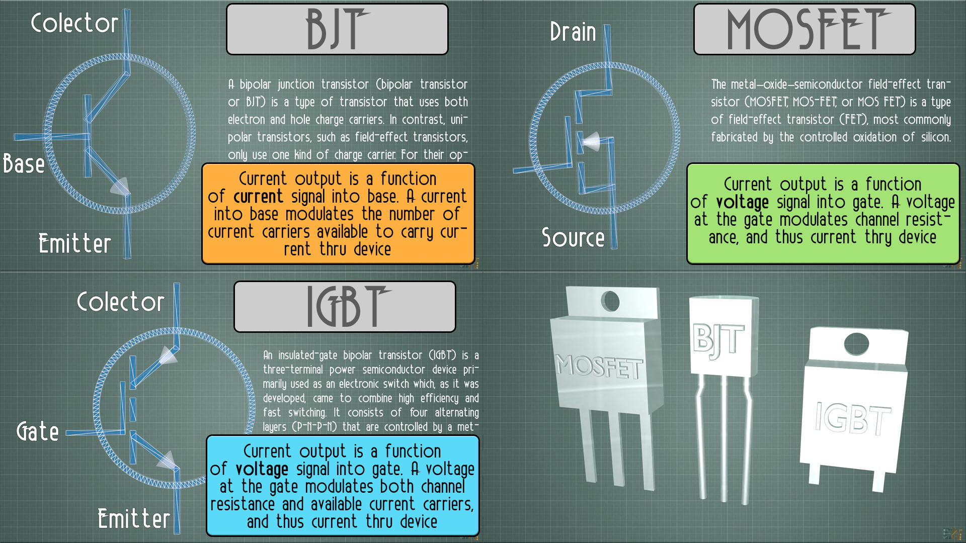 power transistor differences