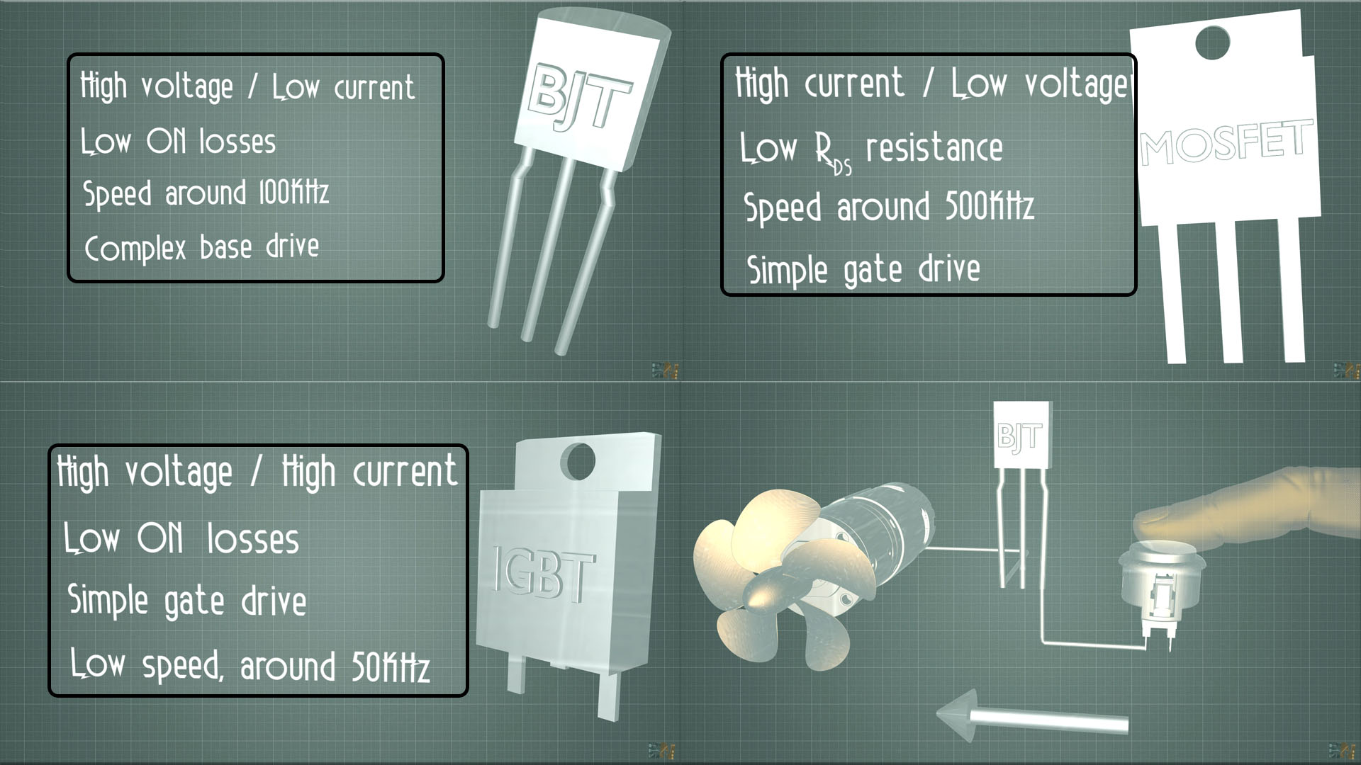 frequency compare MOSFET BJT IGBT