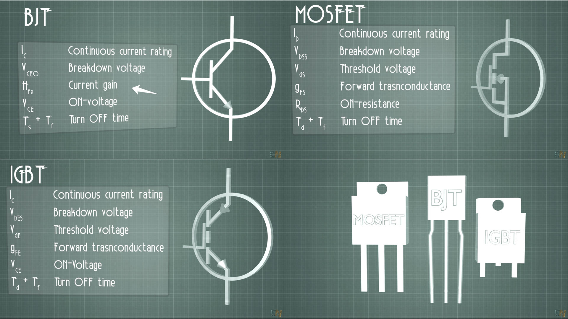 Transistor comparison specifications