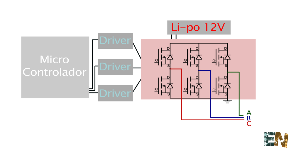 Esc Brushless Motor Circuit Diagram impremedia net