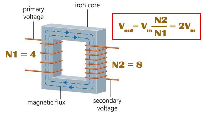 Arc lighter tutorial plasma flyback transformer cold neon tube lcd