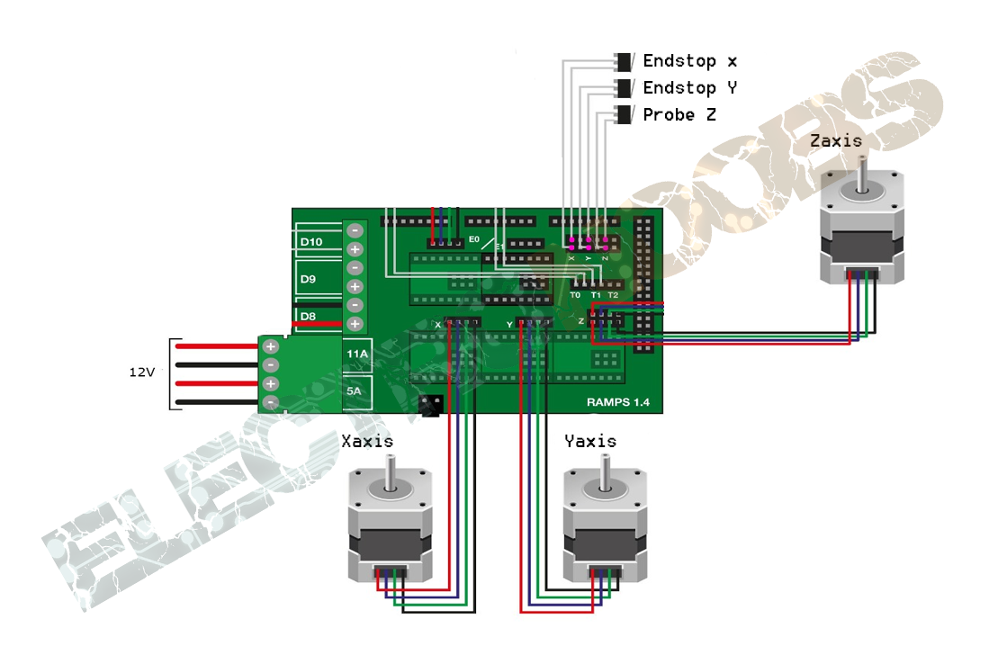 Build A Cyclone Cnc Machine Tutorial Power Wiring Diagram Ive Used 5a Supply Also Added Fan To Cool The Step Motor Modules Connected Some External Aligator End Wires For Z Probe