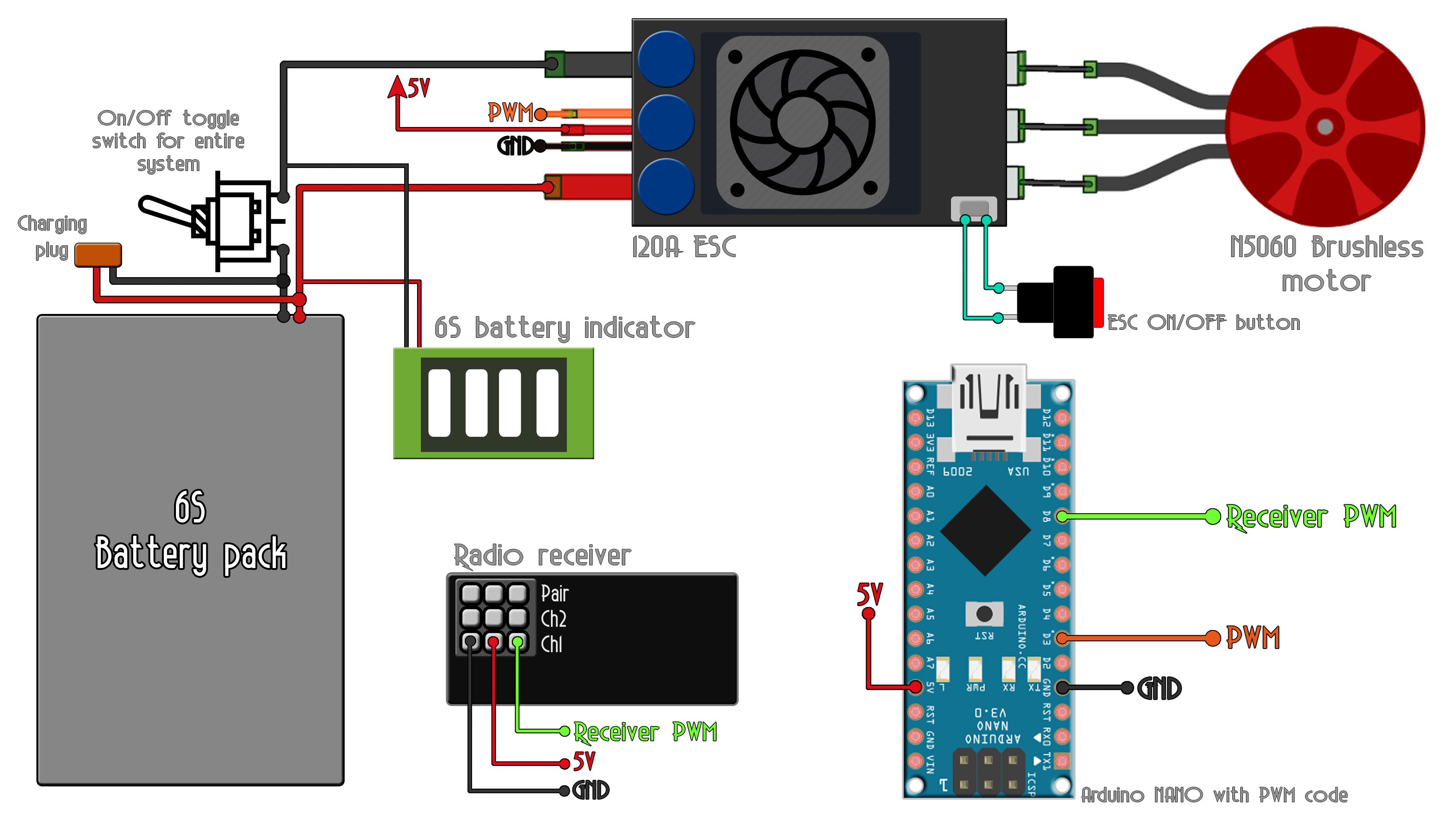 Схема cамодельного электрического лонгборда с раиоуправлениием на Arduino