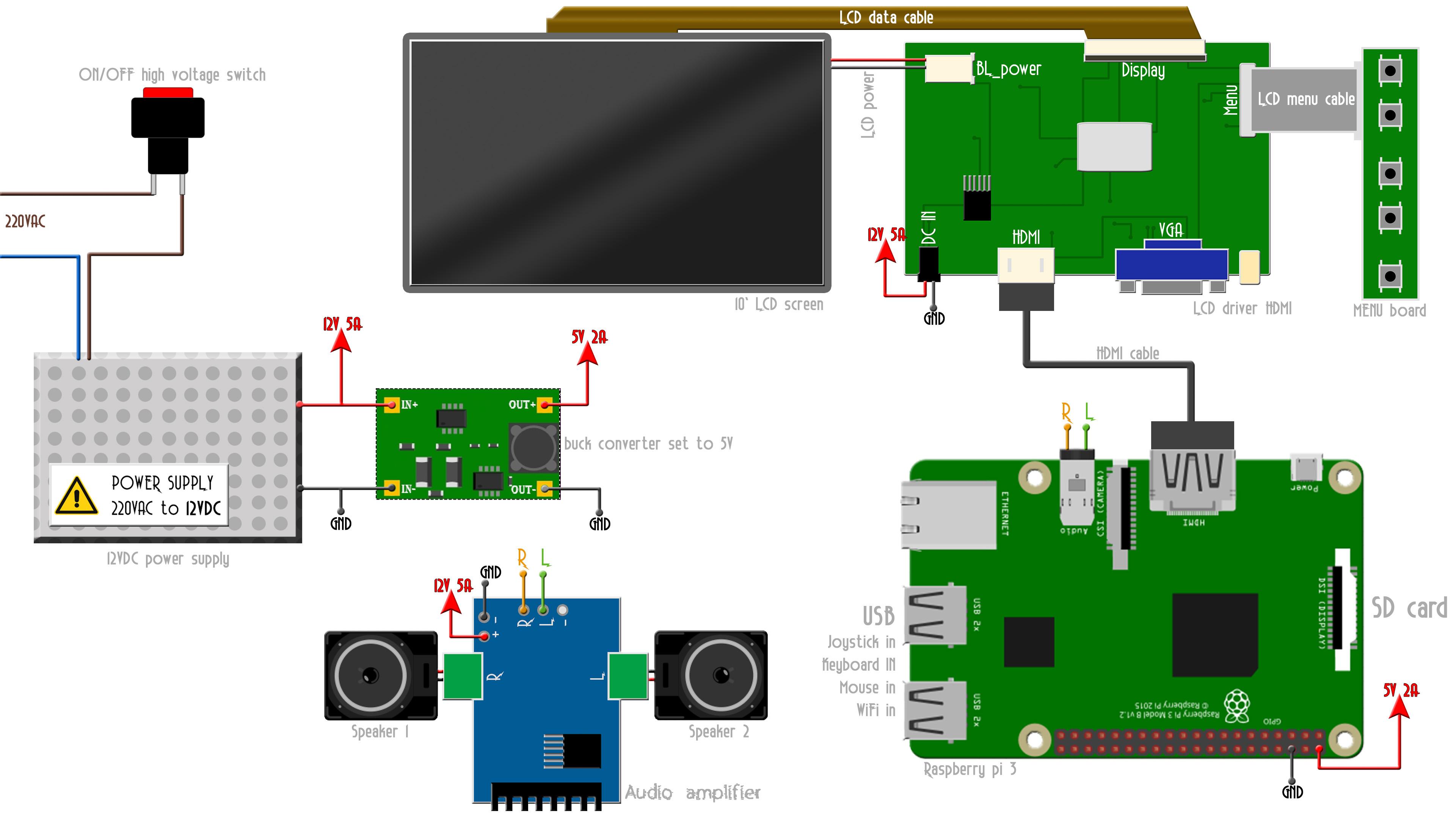 Retropie console on raspberry pi install tutorial