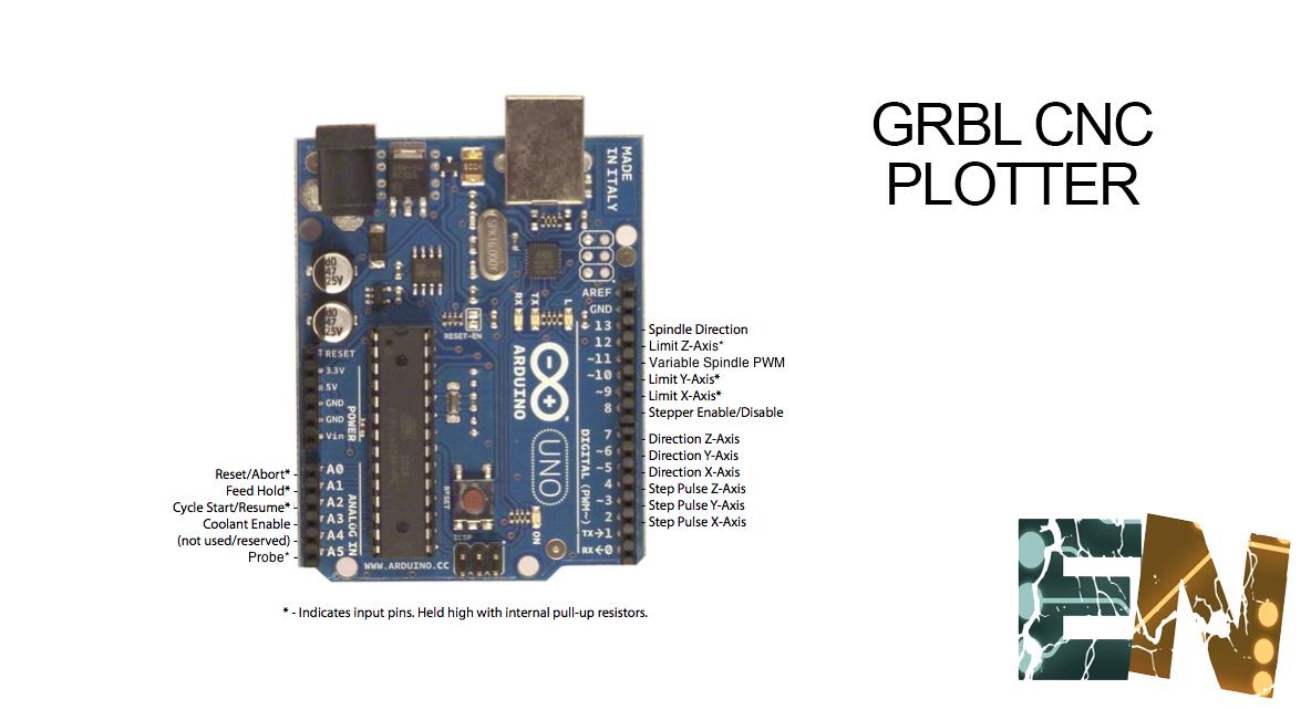 Play mini cnc plotter dvd step motors