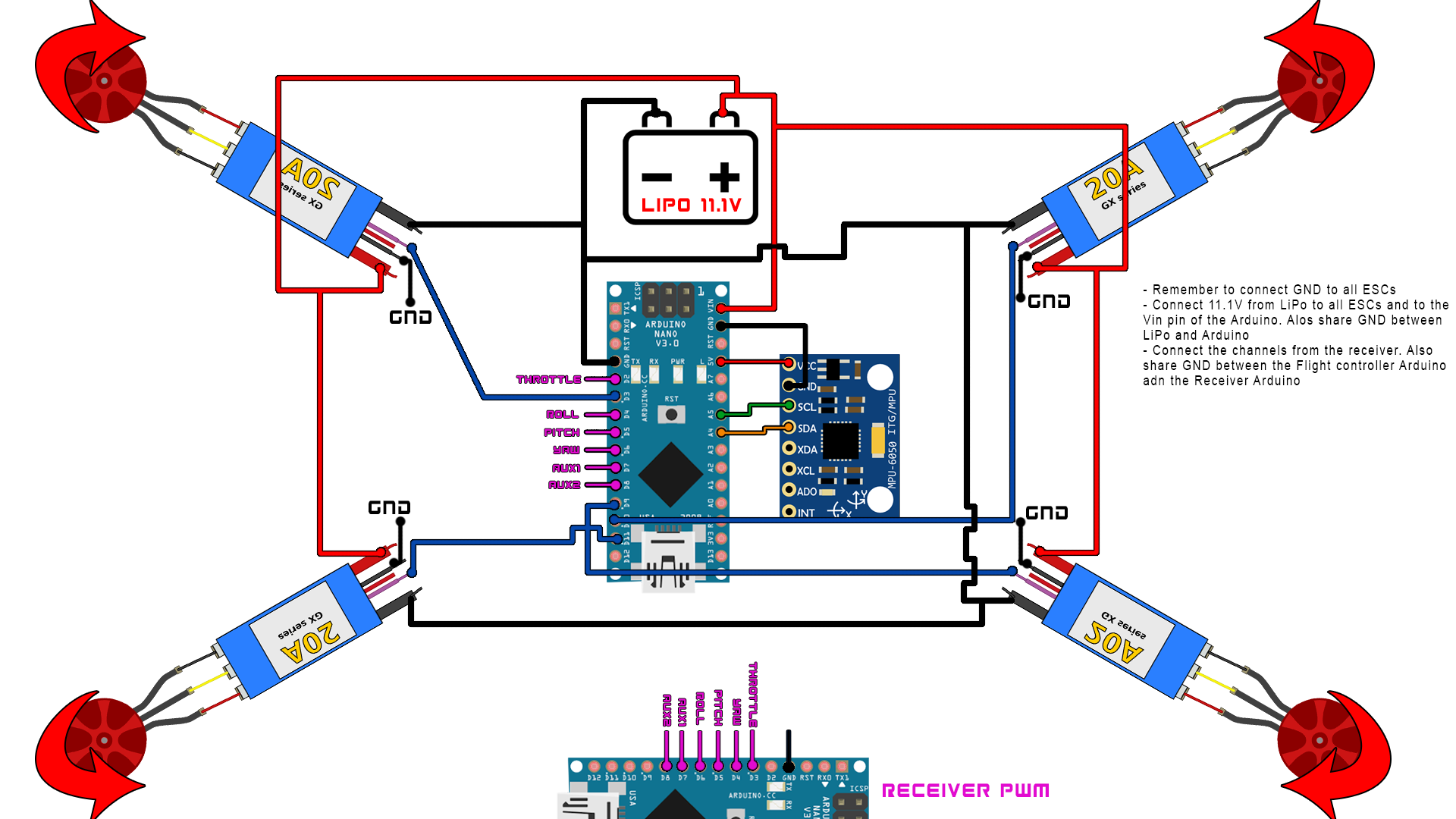 Arduino Multiwii Flight Controller. This Is Sort Of A Full Schematic The Flight Controller We Can Se Receiver With 6 Channels 4 Escs Adn Brushless Motors. Wiring. Drone Esc Wiring Diagram At Scoala.co