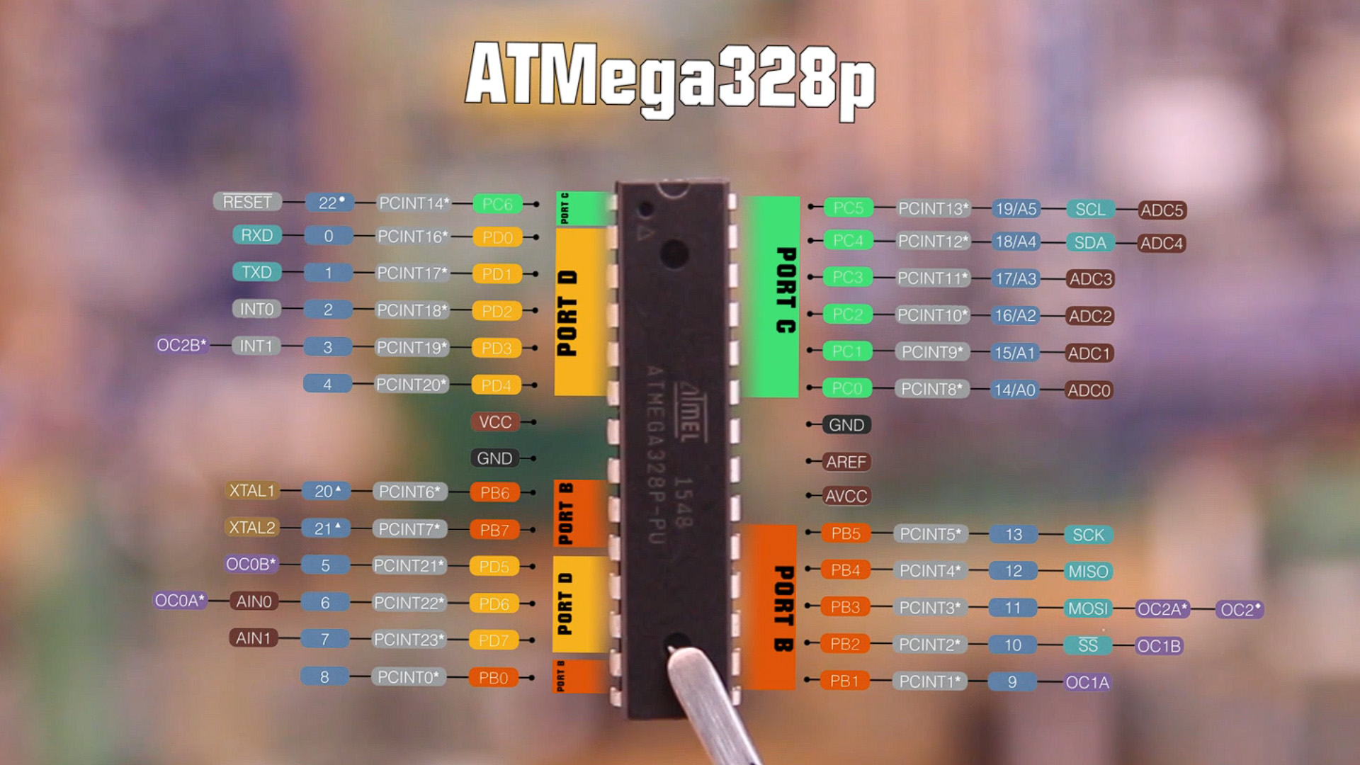 Arduino ATmega328 ports map port pins