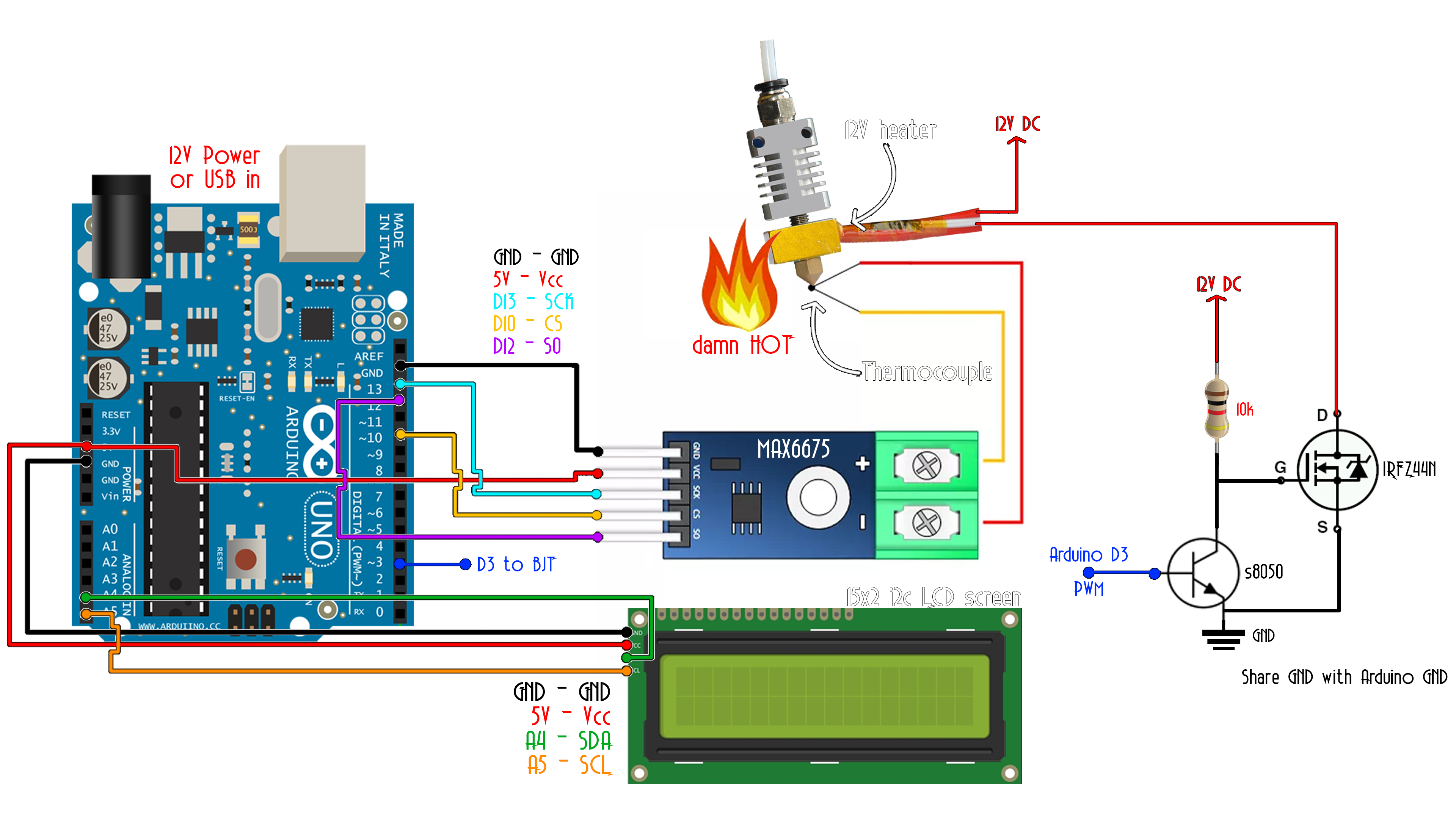 Temperature PID Arduino controller tutorial