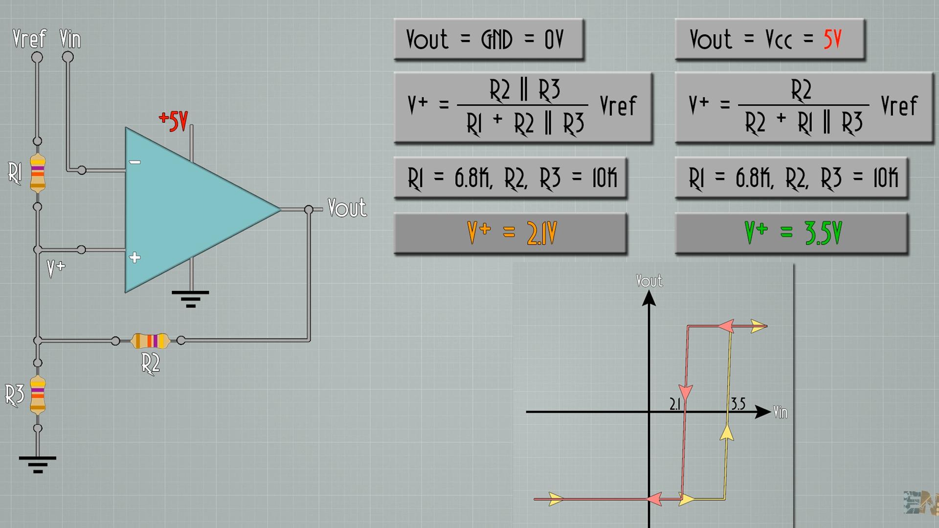 Schmitt trigger tutorial with operational amplifiers