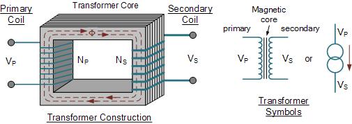 Transformer formulas output input