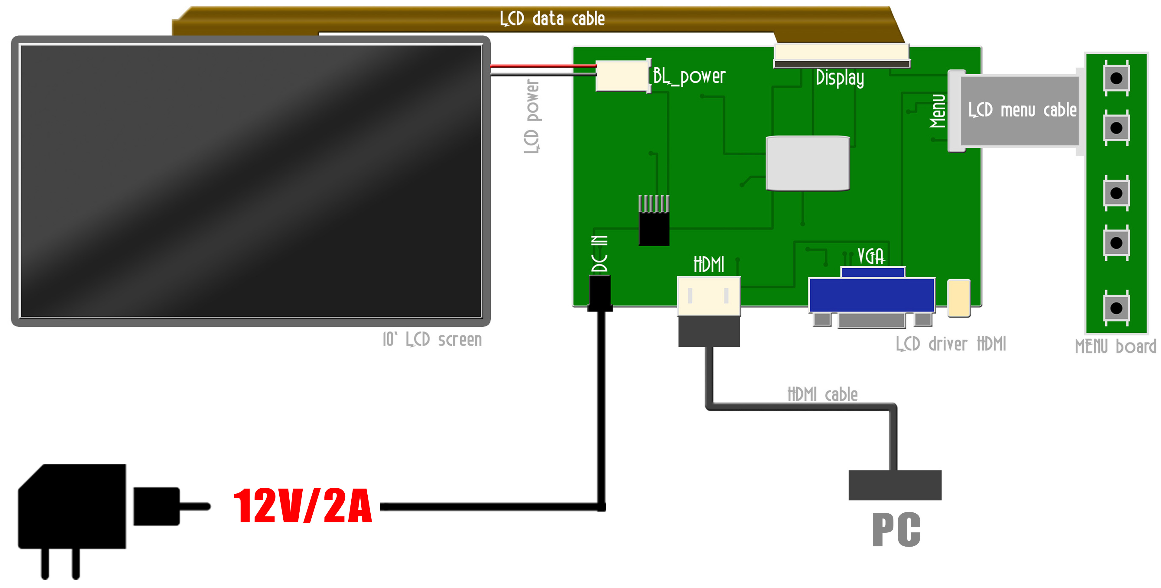 tutorial schematic HDMI homemade prompter