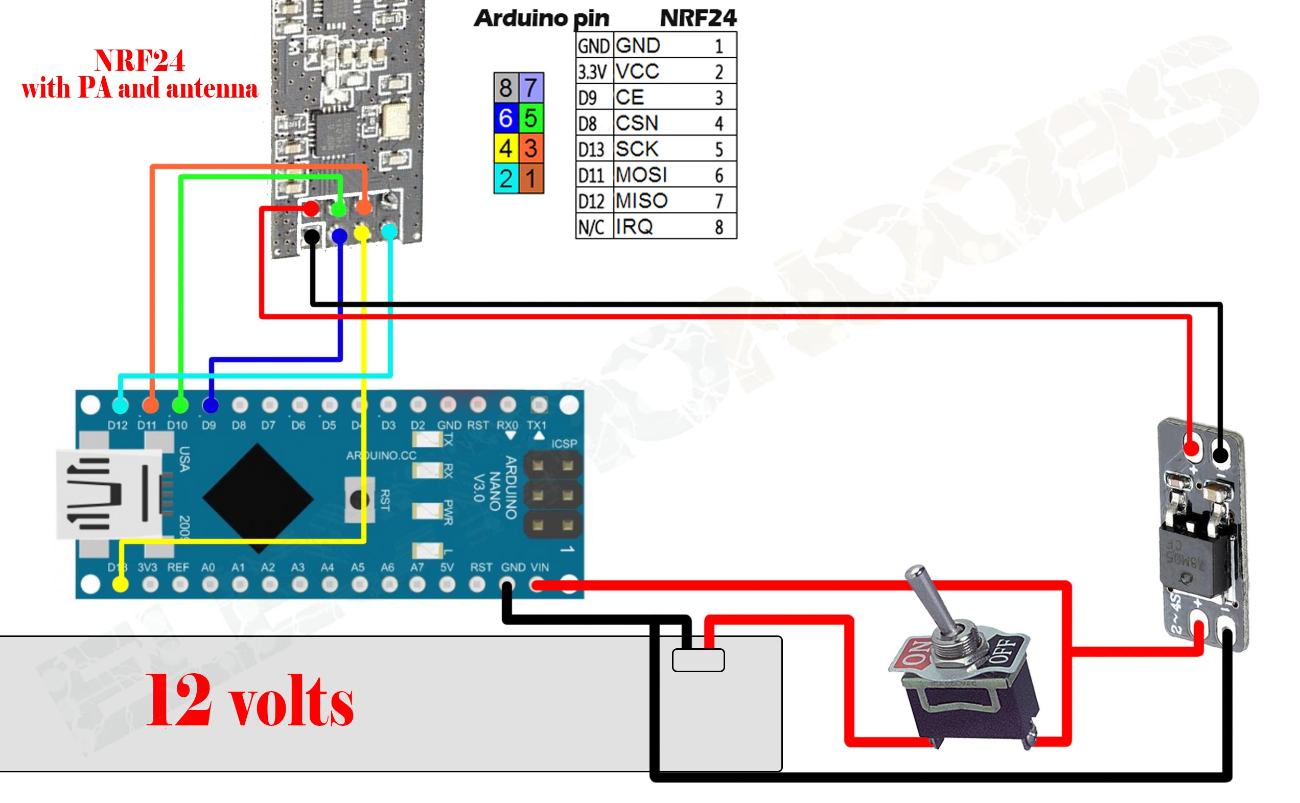 NRF24 radio controller Arduino transmitter